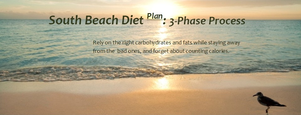 south-beach-diet-plan