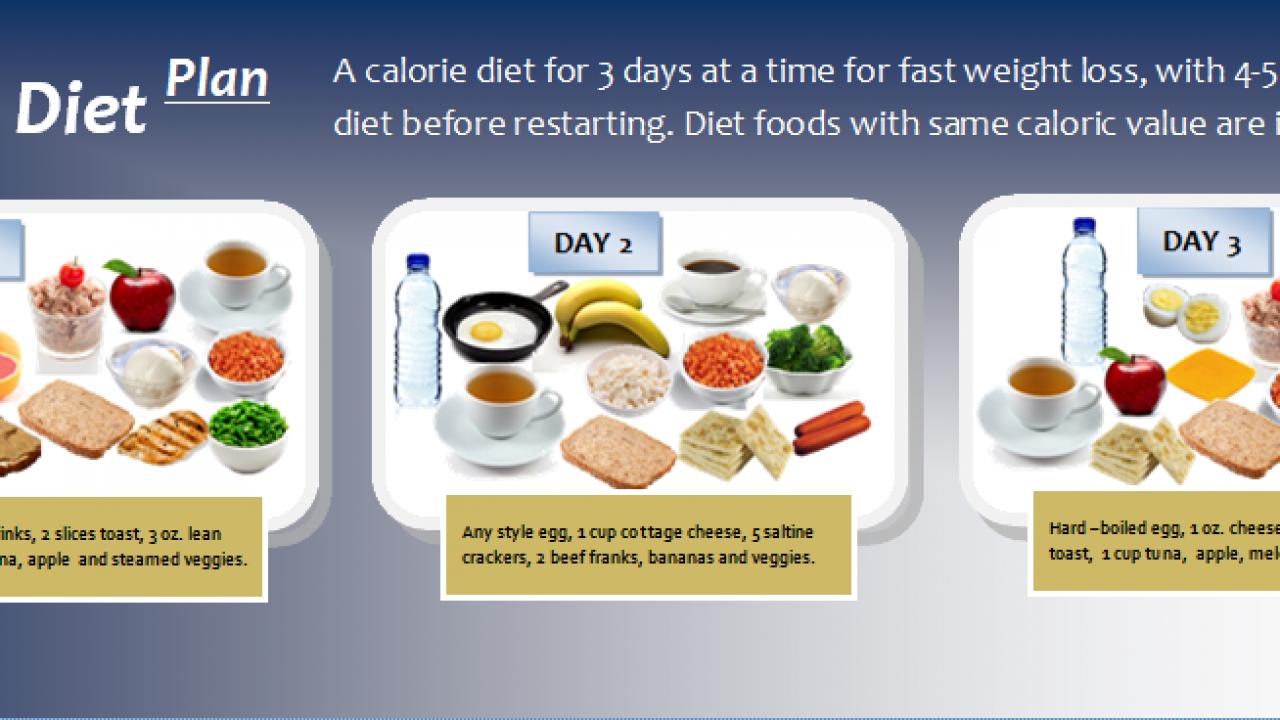 3 day diet meals