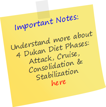 dukan-diet-4-phases