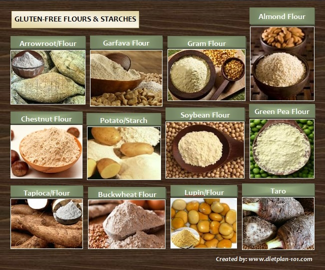 gluten-free-flours-starches