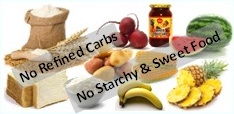no-refined-starchy-foods
