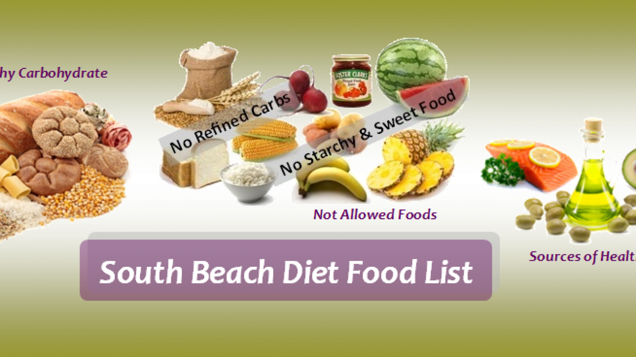 south beach diet carbohydrate