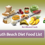 South Beach Diet Food List for Phase 1 and Phase 2