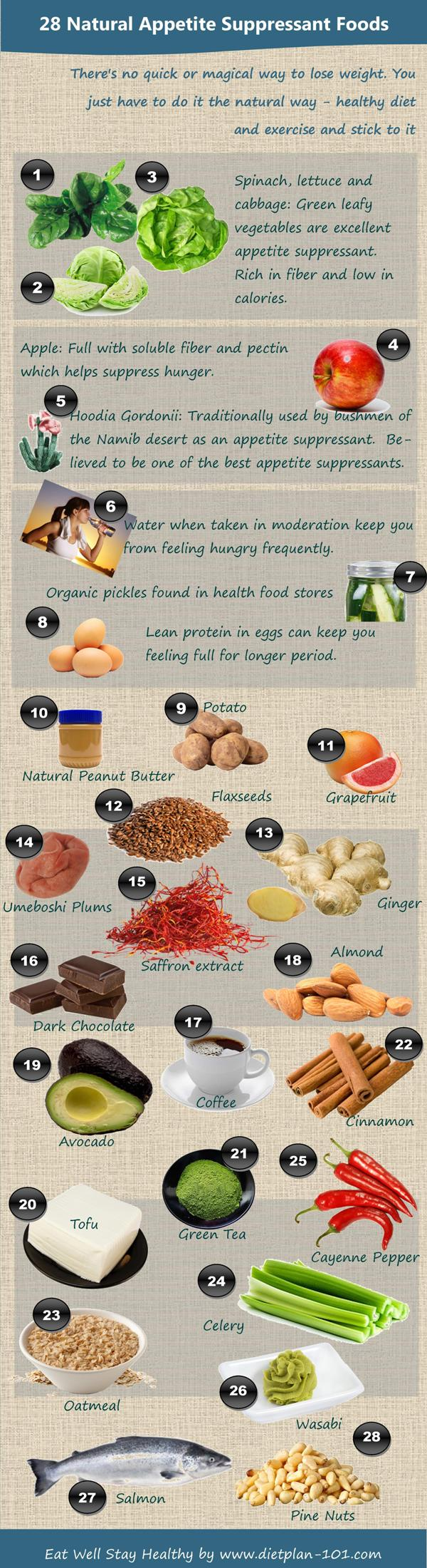 28 Natural Appetite Suppressant Food