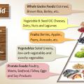 atkins-pyramid-food-list