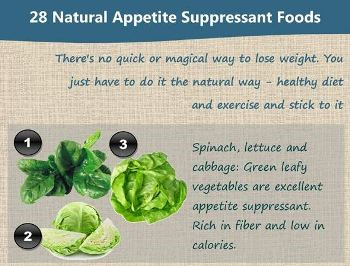 Best 28 Natural Appetite Suppressant Food List