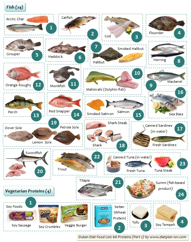 dukan-food-list-68-proteins-part2