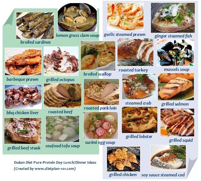 Dukan Diet Protein Vegetables Day Meals Plan Ideas