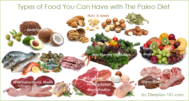 types-of-foods-you-can-have-with-the-paleo-diet