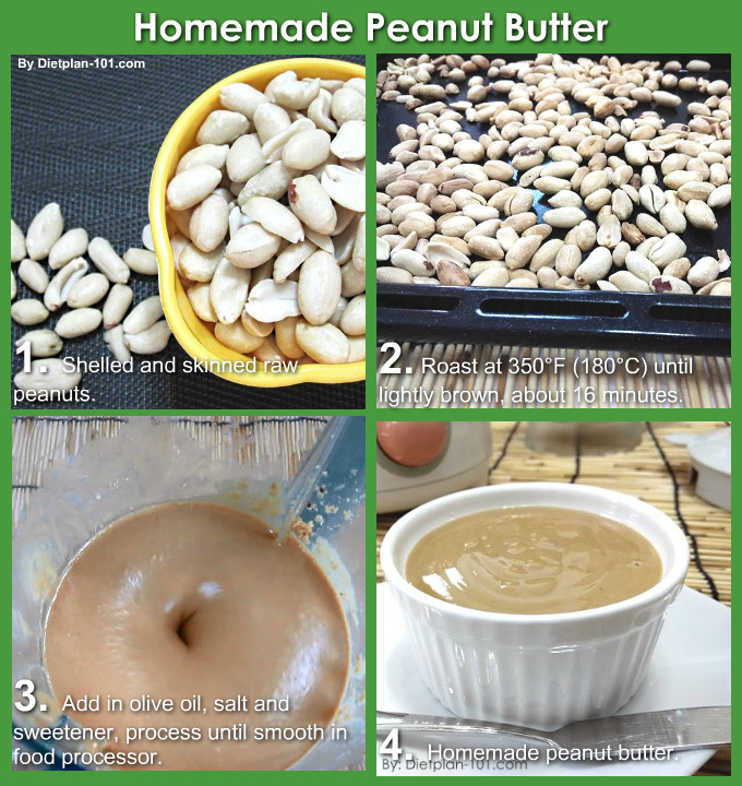 Homemade-peanut-butter step-by-step