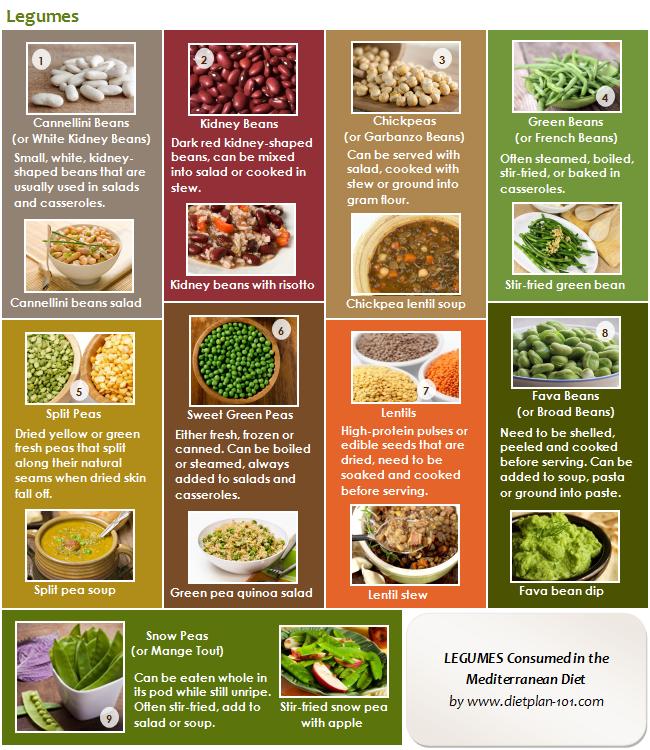 med-legumes