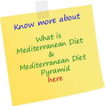 med-diet-pyramid