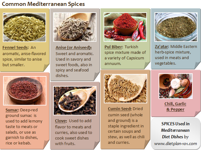 med-spices