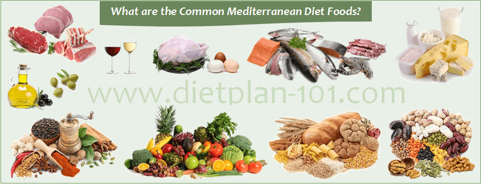 what-are-common-mediterranean-diet-food